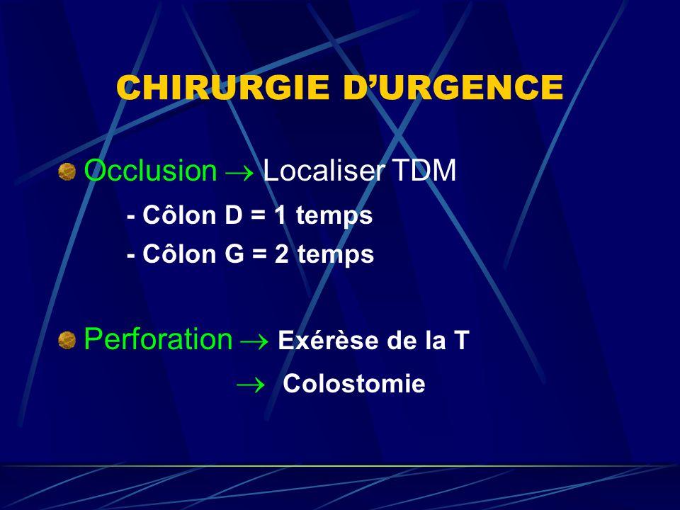 CHIRURGIE D'URGENCE Occlusion  Localiser TDM - Côlon D = 1 temps
