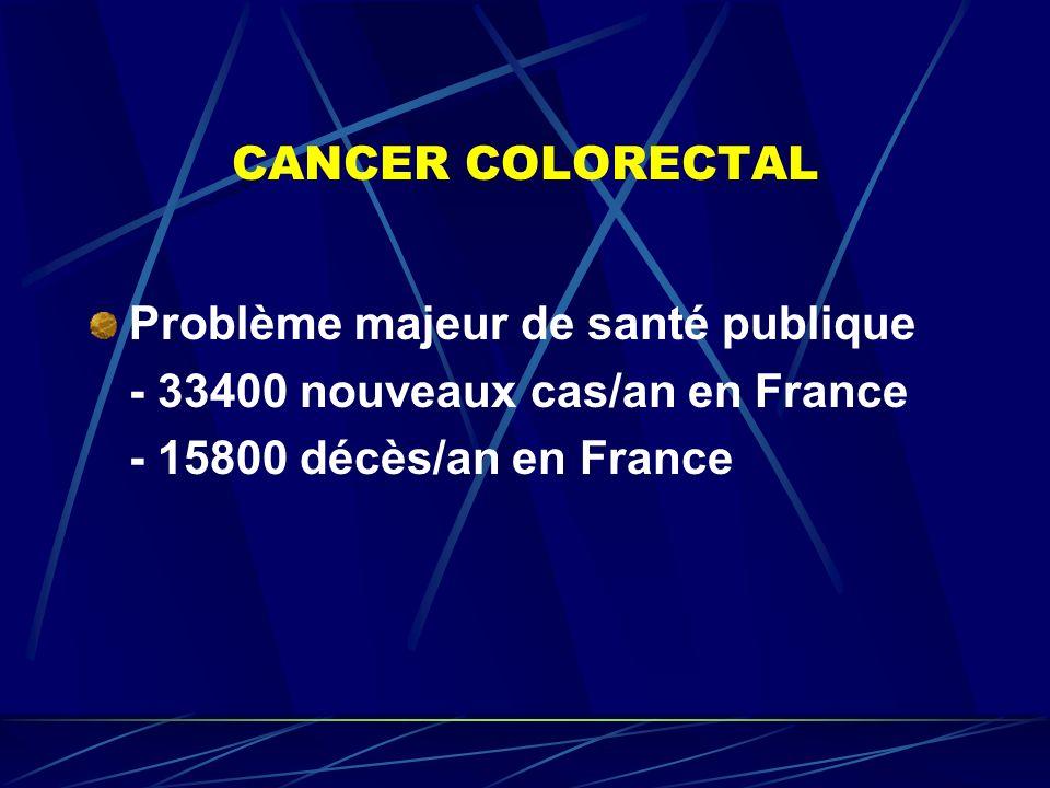 CANCER COLORECTAL Problème majeur de santé publique.