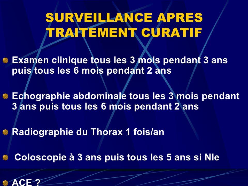 SURVEILLANCE APRES TRAITEMENT CURATIF