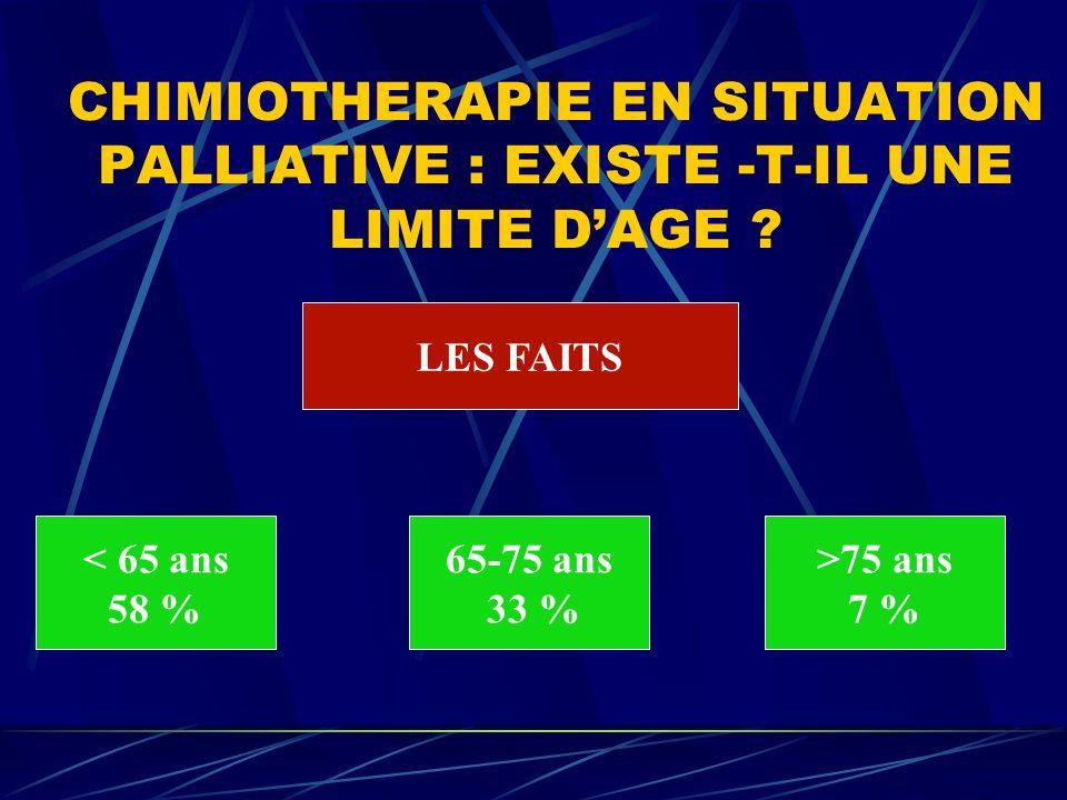 CHIMIOTHERAPIE EN SITUATION PALLIATIVE : EXISTE -T-IL UNE LIMITE D'AGE
