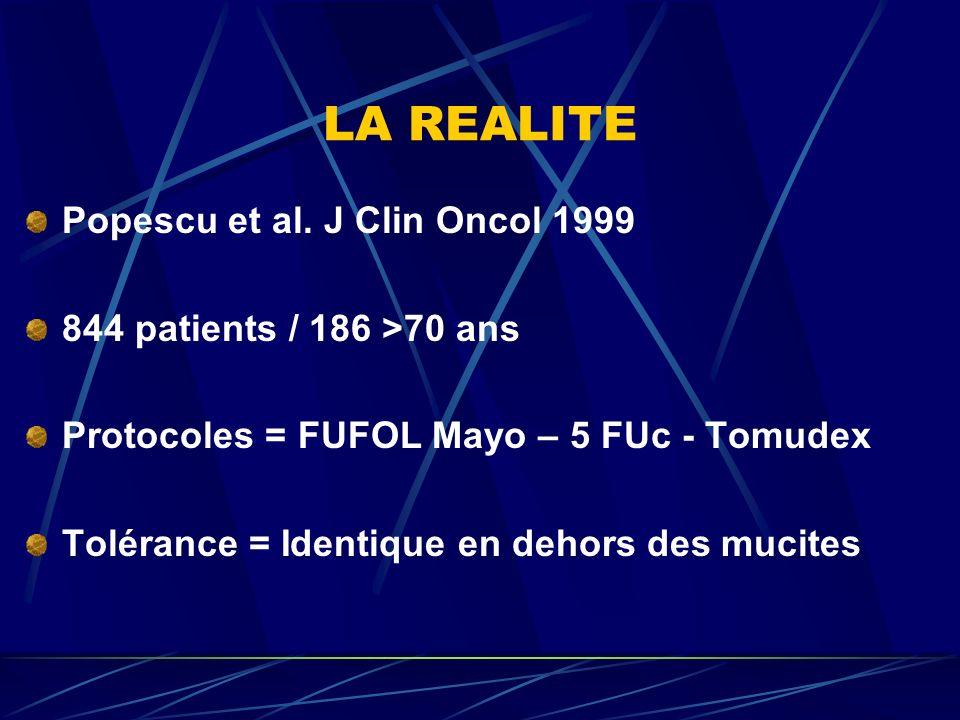 LA REALITE Popescu et al. J Clin Oncol 1999