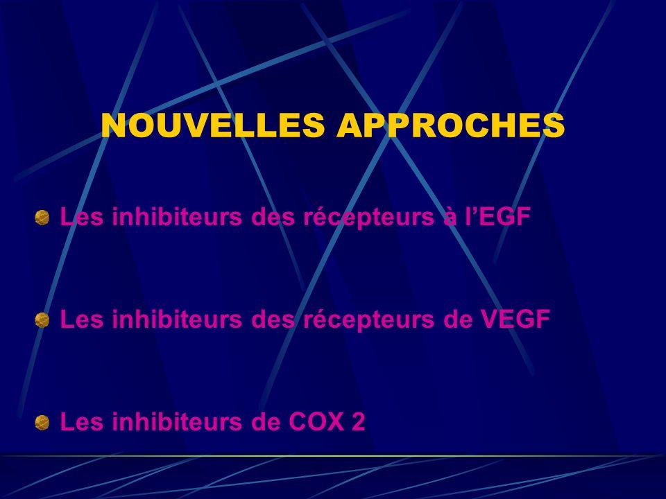 NOUVELLES APPROCHES Les inhibiteurs des récepteurs à l'EGF