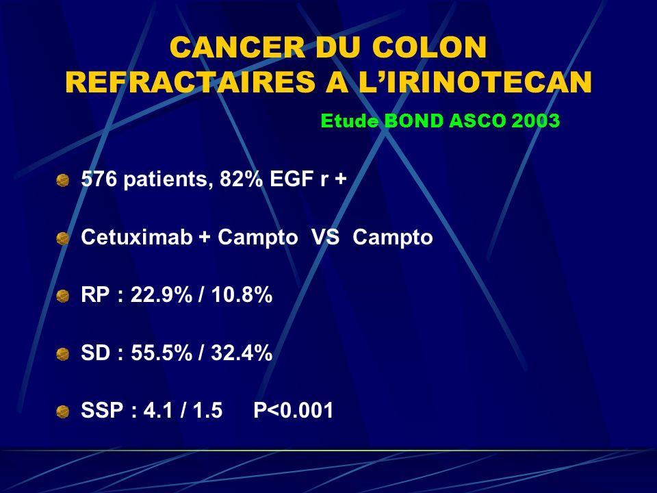 CANCER DU COLON REFRACTAIRES A L'IRINOTECAN Etude BOND ASCO 2003