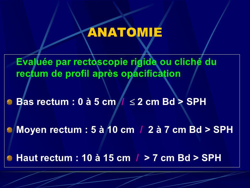 ANATOMIE Evaluée par rectoscopie rigide ou cliché du rectum de profil après opacification. Bas rectum : 0 à 5 cm /  2 cm Bd > SPH.