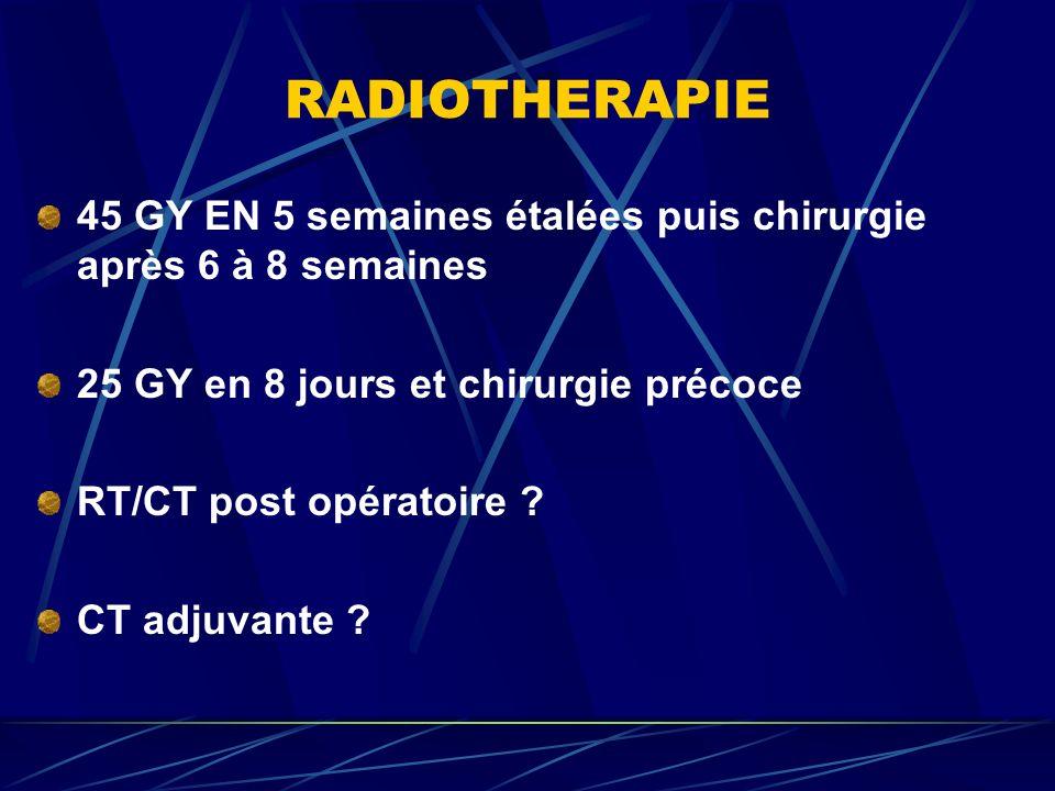 RADIOTHERAPIE45 GY EN 5 semaines étalées puis chirurgie après 6 à 8 semaines. 25 GY en 8 jours et chirurgie précoce.
