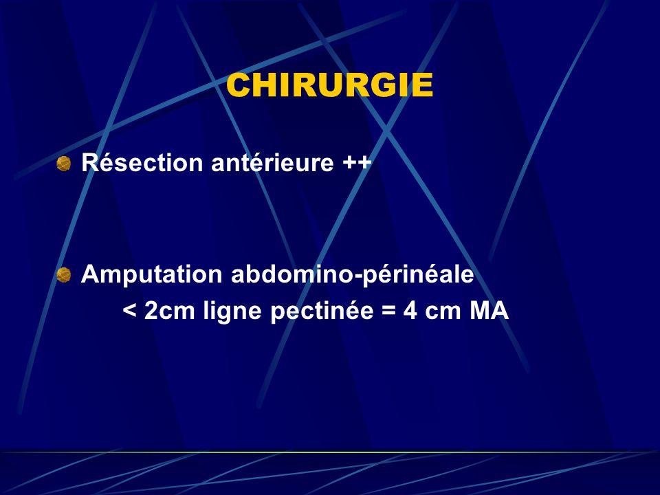 CHIRURGIE Résection antérieure ++ Amputation abdomino-périnéale