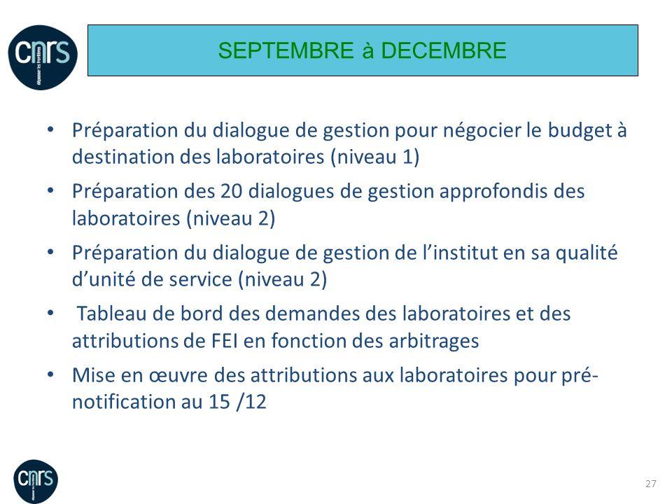 SEPTEMBRE à DECEMBRE Préparation du dialogue de gestion pour négocier le budget à destination des laboratoires (niveau 1)