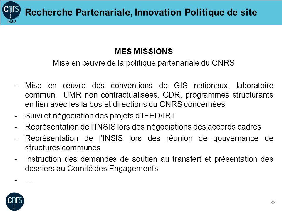 Recherche Partenariale, Innovation Politique de site