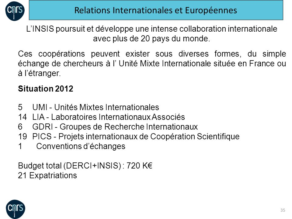 Relations Internationales et Européennes