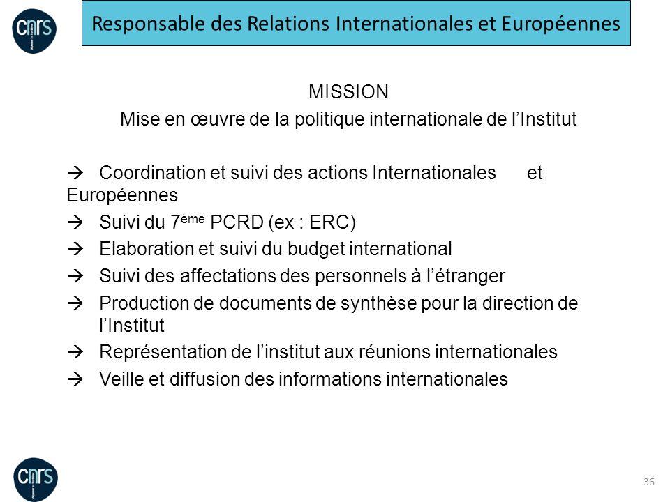 Responsable des Relations Internationales et Européennes