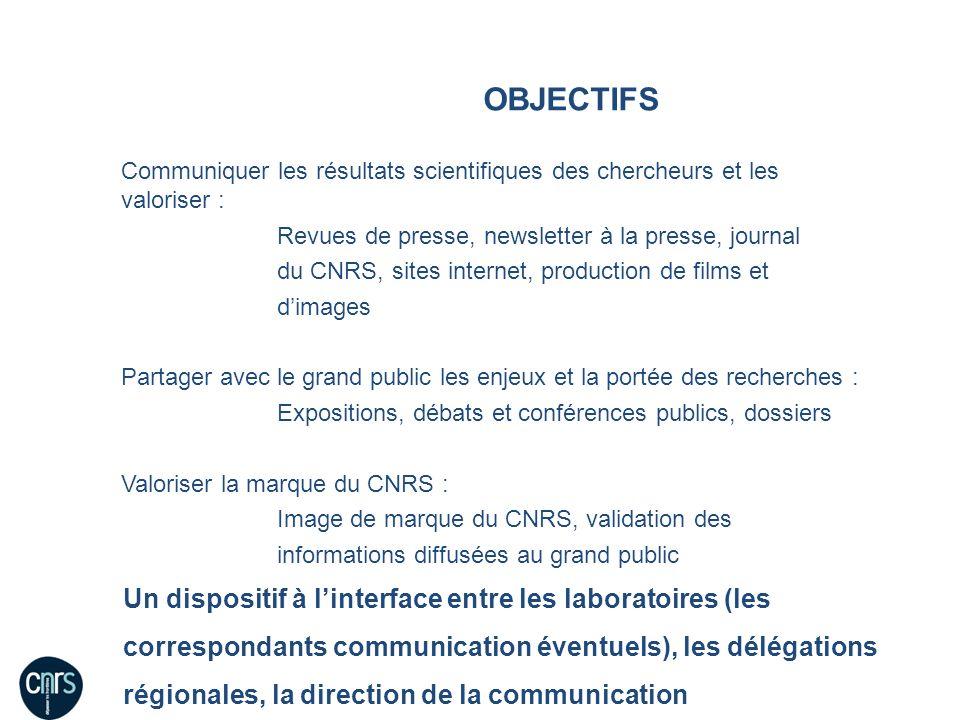 OBJECTIFS Communiquer les résultats scientifiques des chercheurs et les valoriser : Revues de presse, newsletter à la presse, journal.