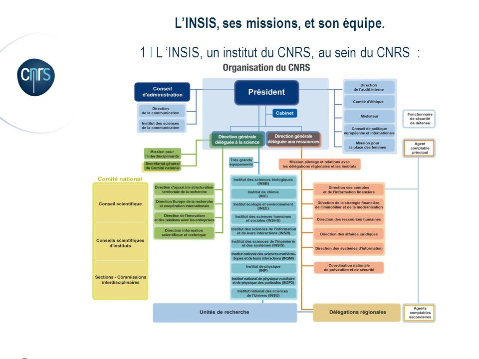L'INSIS, ses missions, et son équipe.