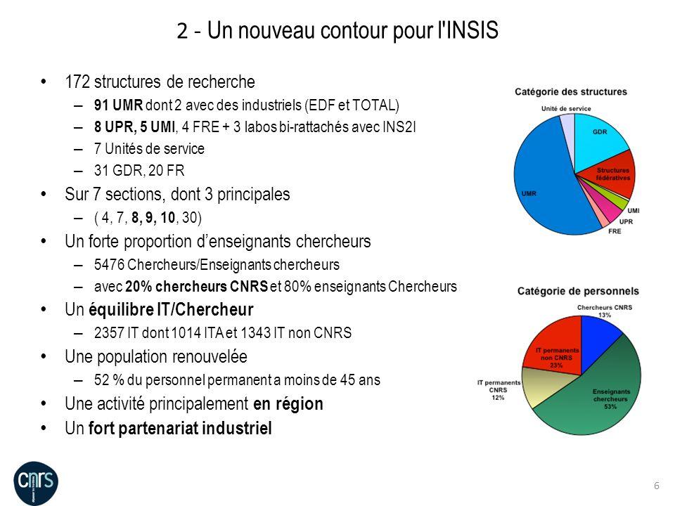 2 - Un nouveau contour pour l INSIS