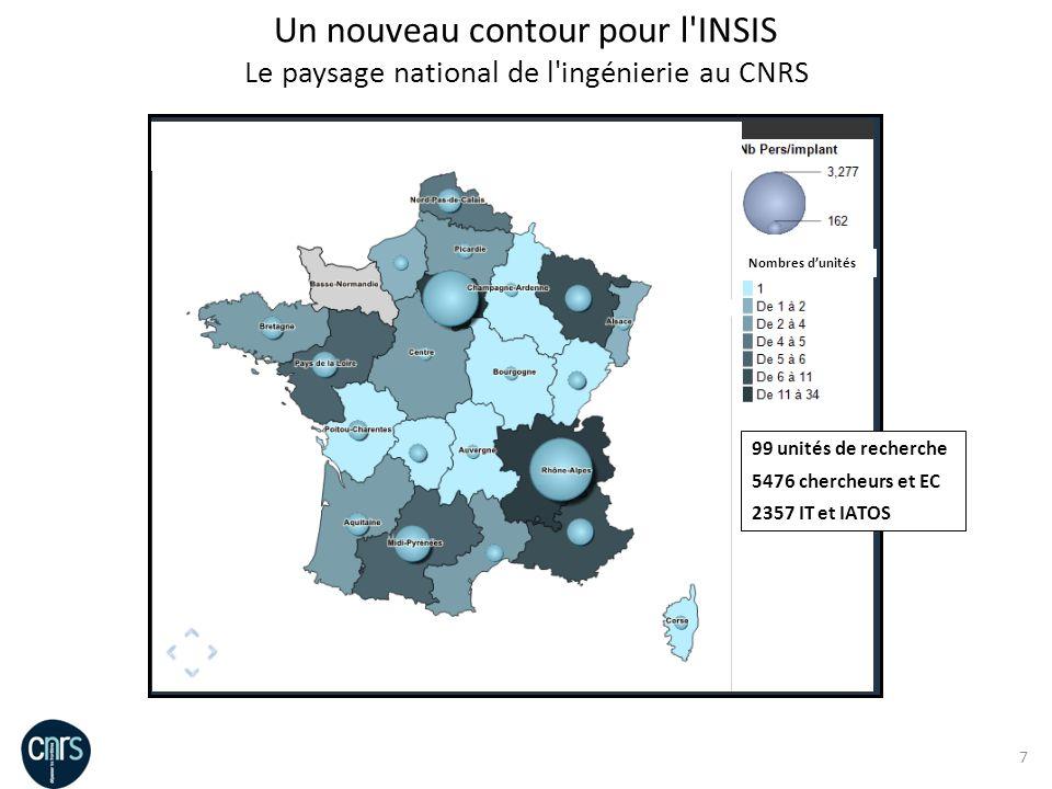 Un nouveau contour pour l INSIS Le paysage national de l ingénierie au CNRS