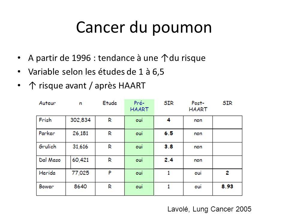 Cancer du poumon A partir de 1996 : tendance à une ↑du risque