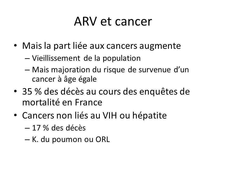 ARV et cancer Mais la part liée aux cancers augmente
