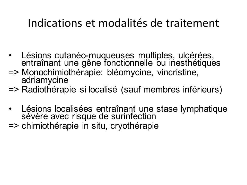 Indications et modalités de traitement