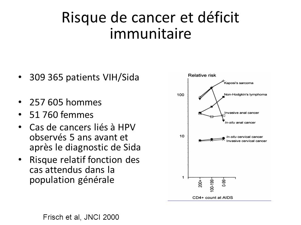 Risque de cancer et déficit immunitaire