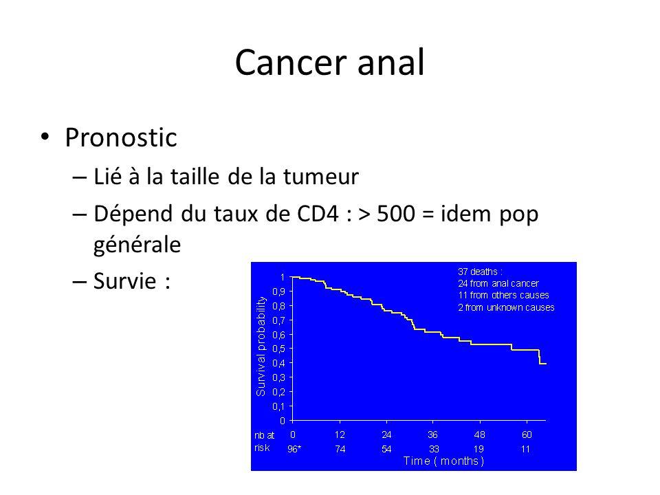 Cancer anal Pronostic Lié à la taille de la tumeur