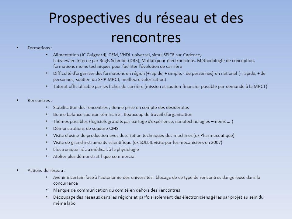 Prospectives du réseau et des rencontres