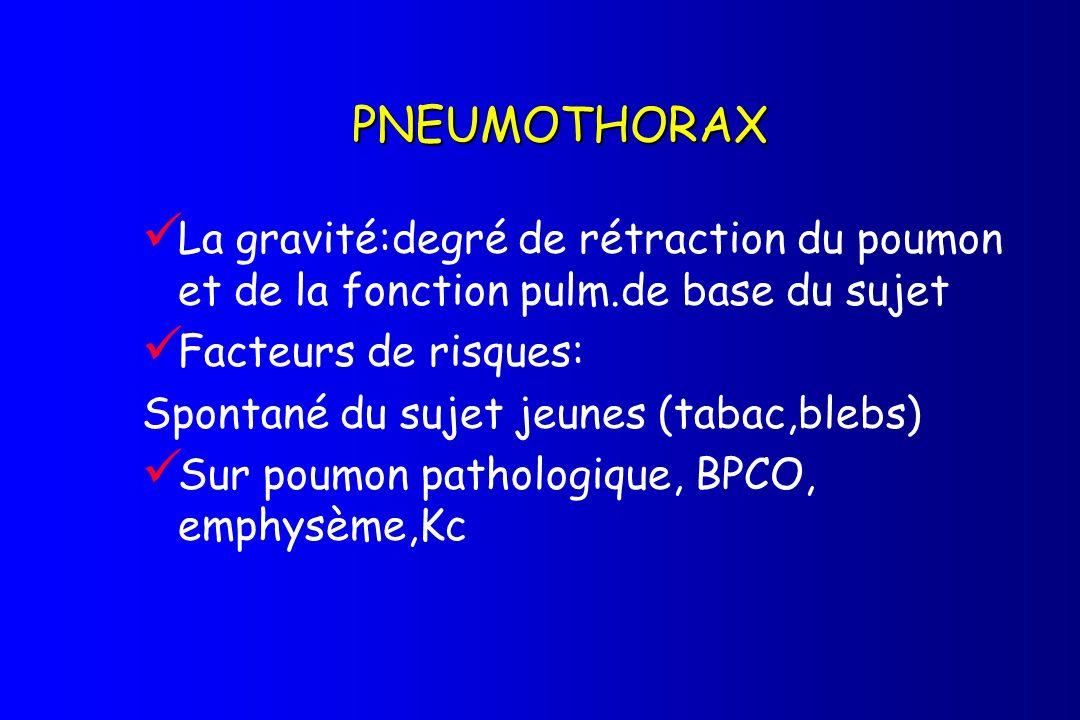 PNEUMOTHORAX La gravité:degré de rétraction du poumon et de la fonction pulm.de base du sujet. Facteurs de risques: