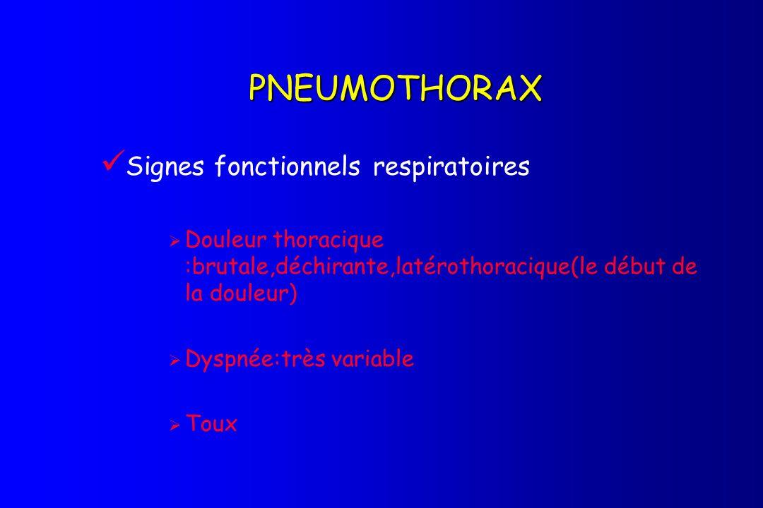PNEUMOTHORAX Signes fonctionnels respiratoires