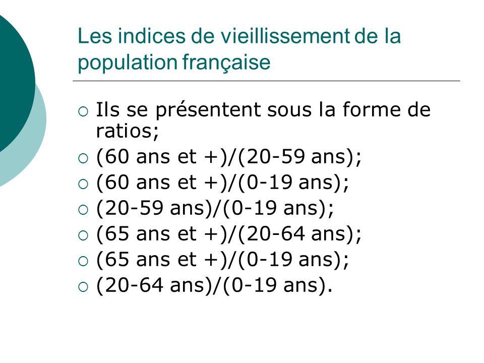 Les indices de vieillissement de la population française