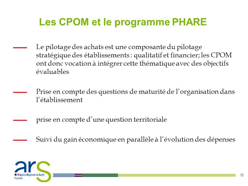 Les CPOM et le programme PHARE