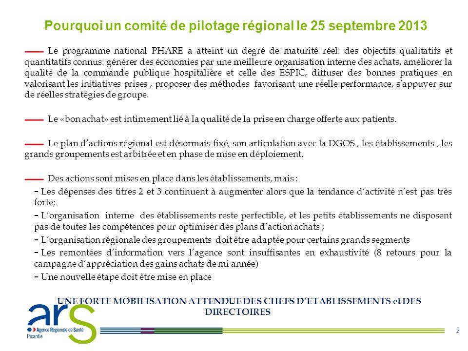 Pourquoi un comité de pilotage régional le 25 septembre 2013
