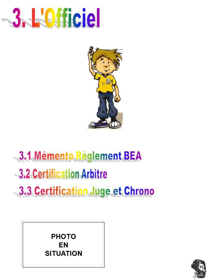 3. L Officiel 3.1 Mémento Règlement BEA