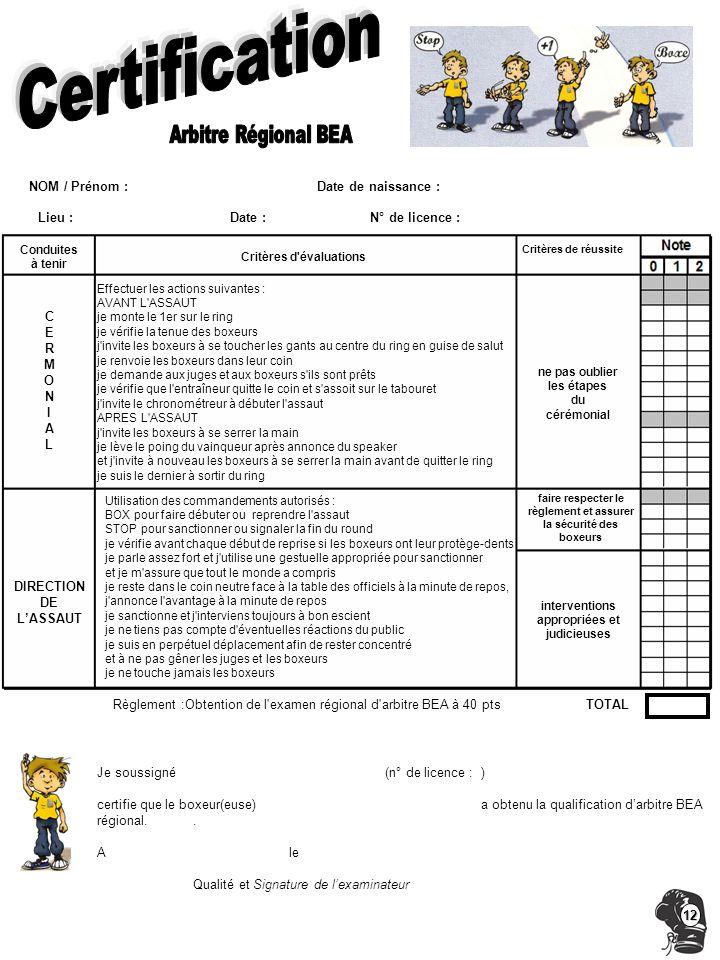 Certification Arbitre Régional BEA NOM / Prénom : Date de naissance :