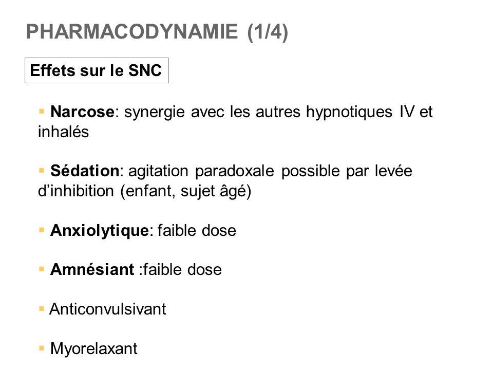 PHARMACODYNAMIE (1/4) Effets sur le SNC