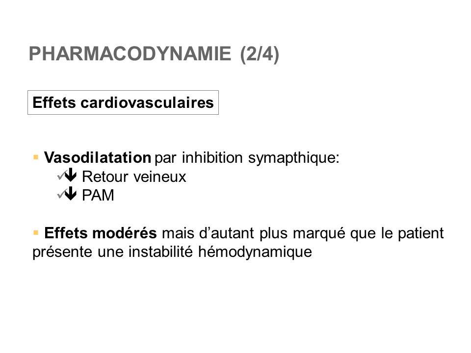 PHARMACODYNAMIE (2/4) Effets cardiovasculaires