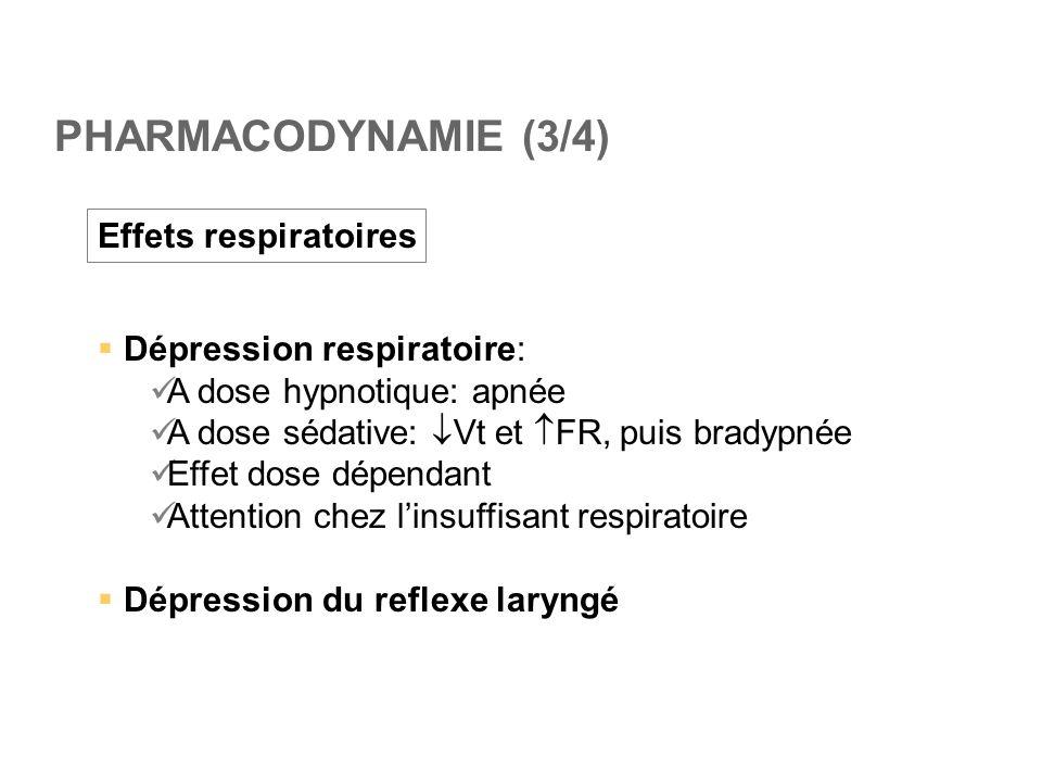 PHARMACODYNAMIE (3/4) Effets respiratoires Dépression respiratoire: