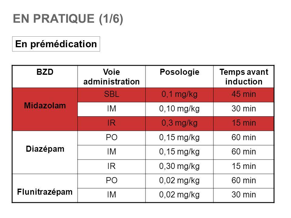 EN PRATIQUE (1/6) En prémédication BZD Voie administration Posologie