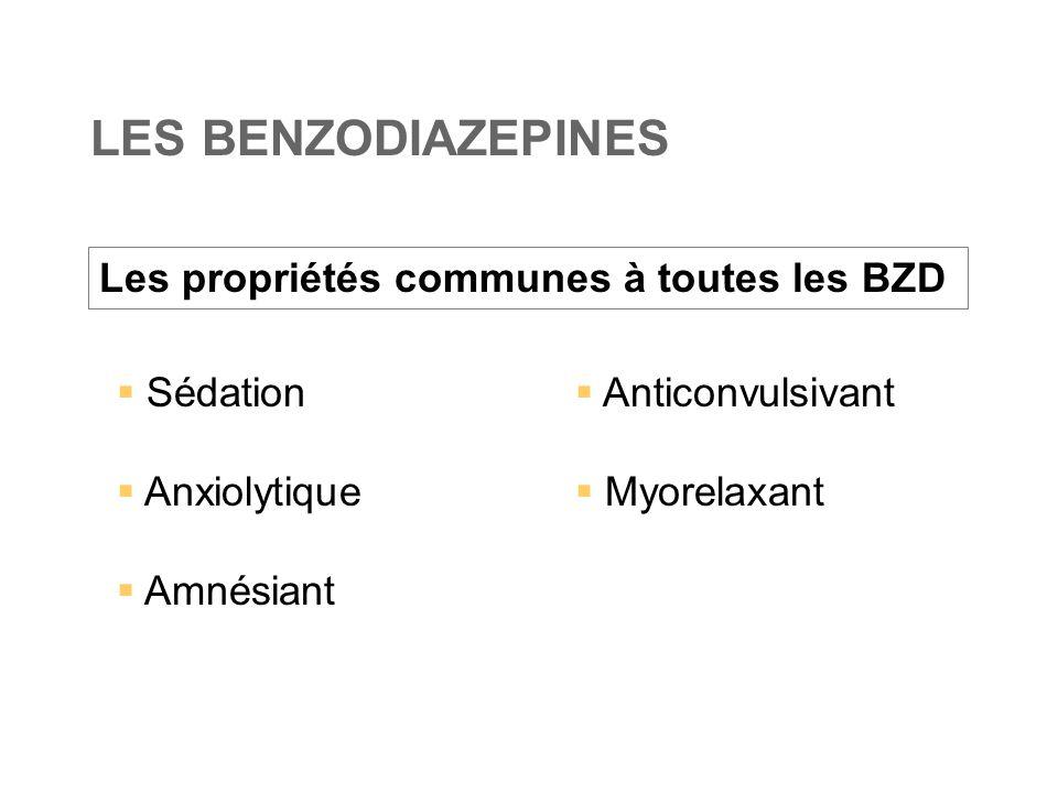 LES BENZODIAZEPINES Les propriétés communes à toutes les BZD Sédation