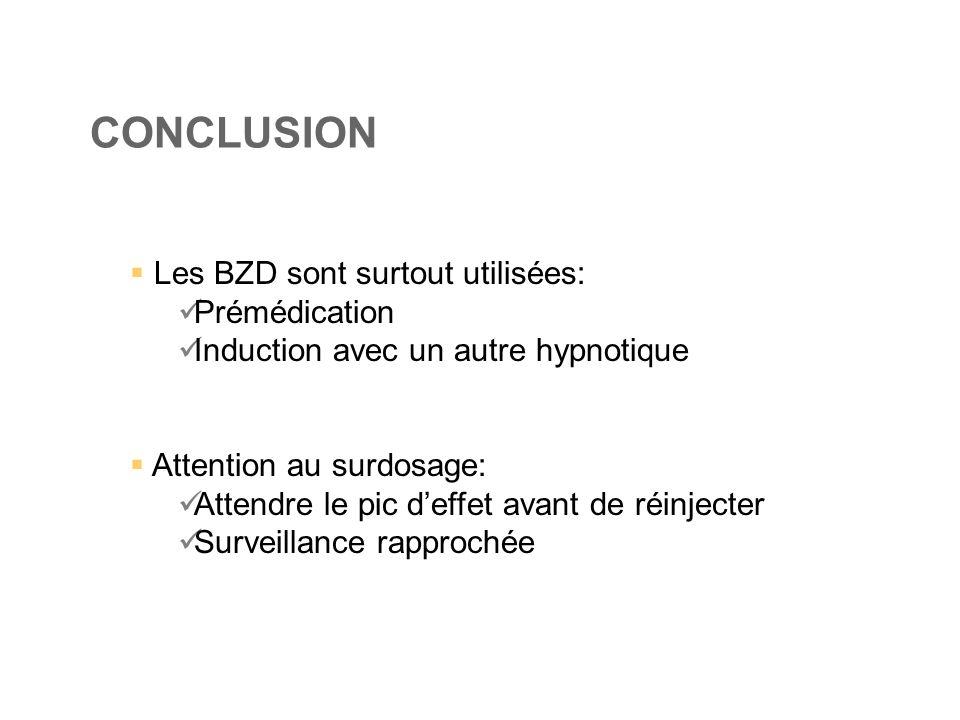 CONCLUSION Les BZD sont surtout utilisées: Prémédication