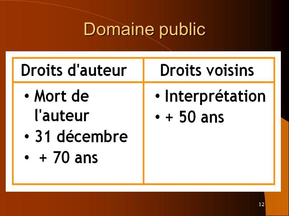 Domaine public Contrairement au copyright, en droit français, le droit moral de paternité n'est pas cessible.