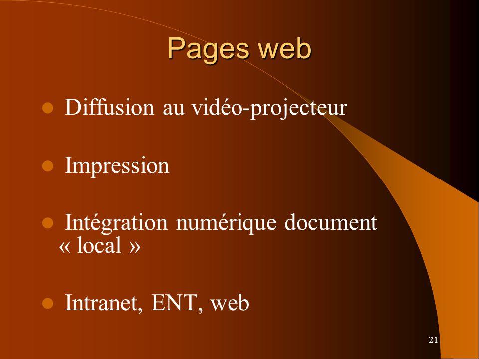 Pages web Diffusion au vidéo-projecteur Impression