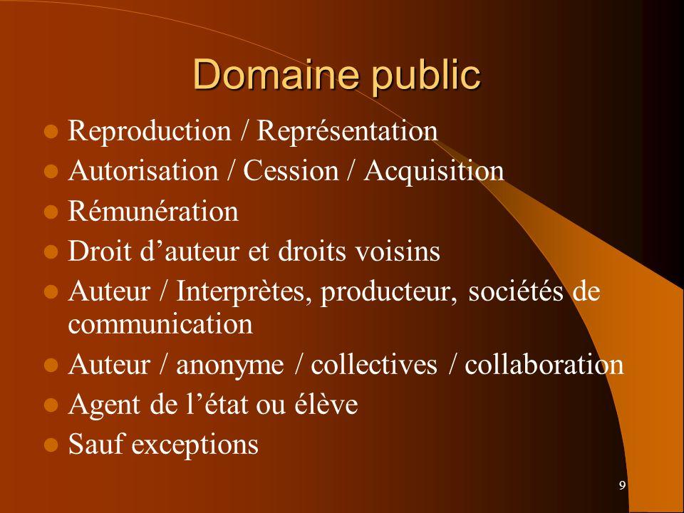 Domaine public Reproduction / Représentation