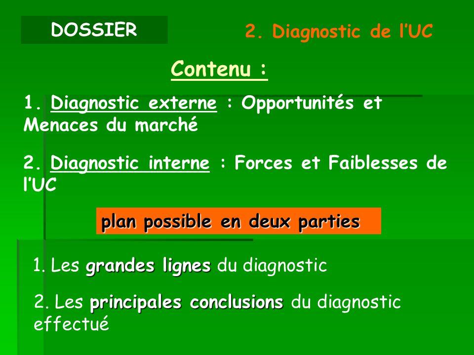 Contenu : DOSSIER 2. Diagnostic de l'UC