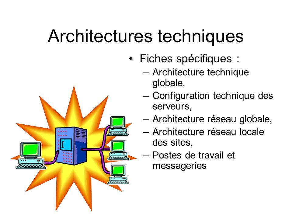Architectures techniques