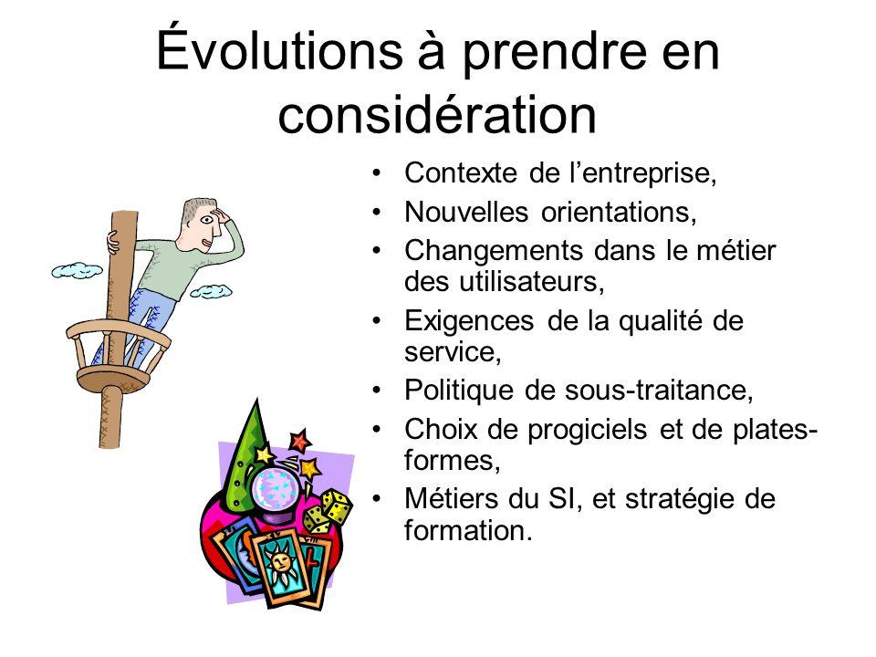 Évolutions à prendre en considération
