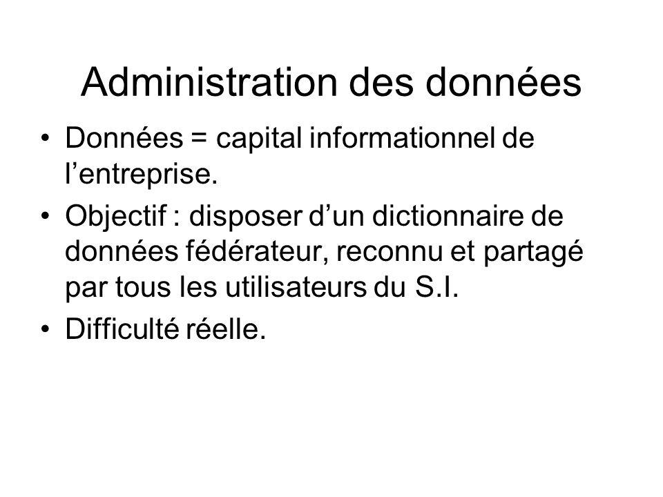 Administration des données