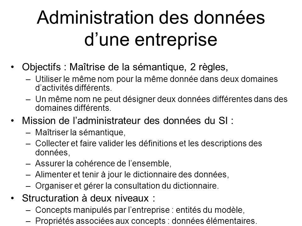 Administration des données d'une entreprise