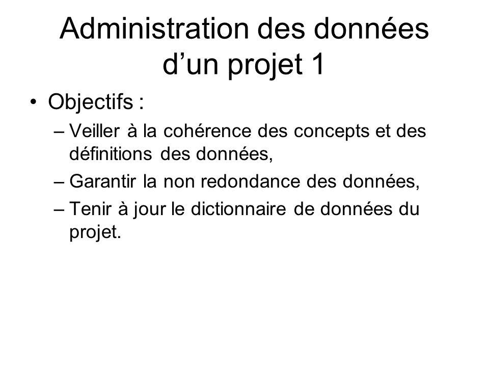 Administration des données d'un projet 1