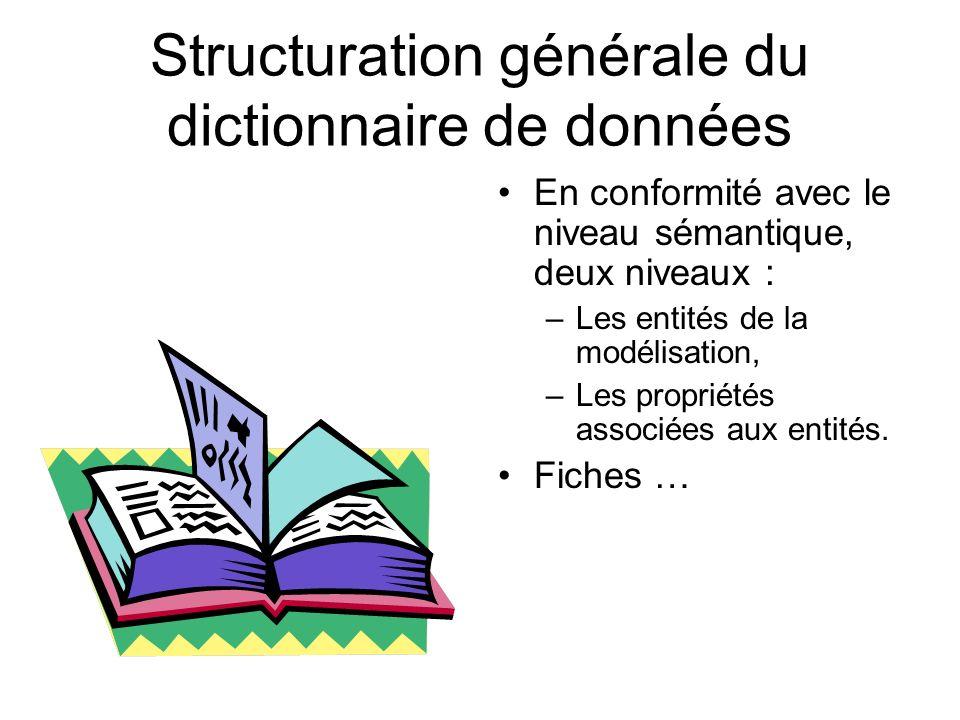 Structuration générale du dictionnaire de données