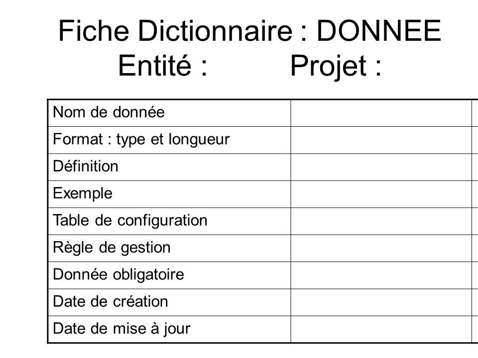Fiche Dictionnaire : DONNEE Entité : Projet :