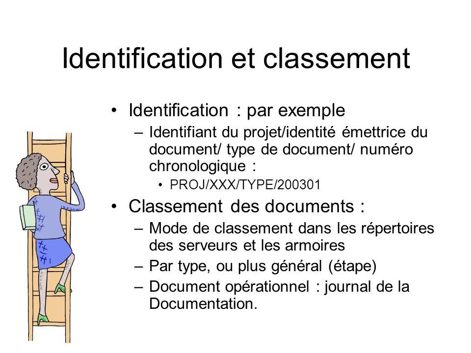 Identification et classement