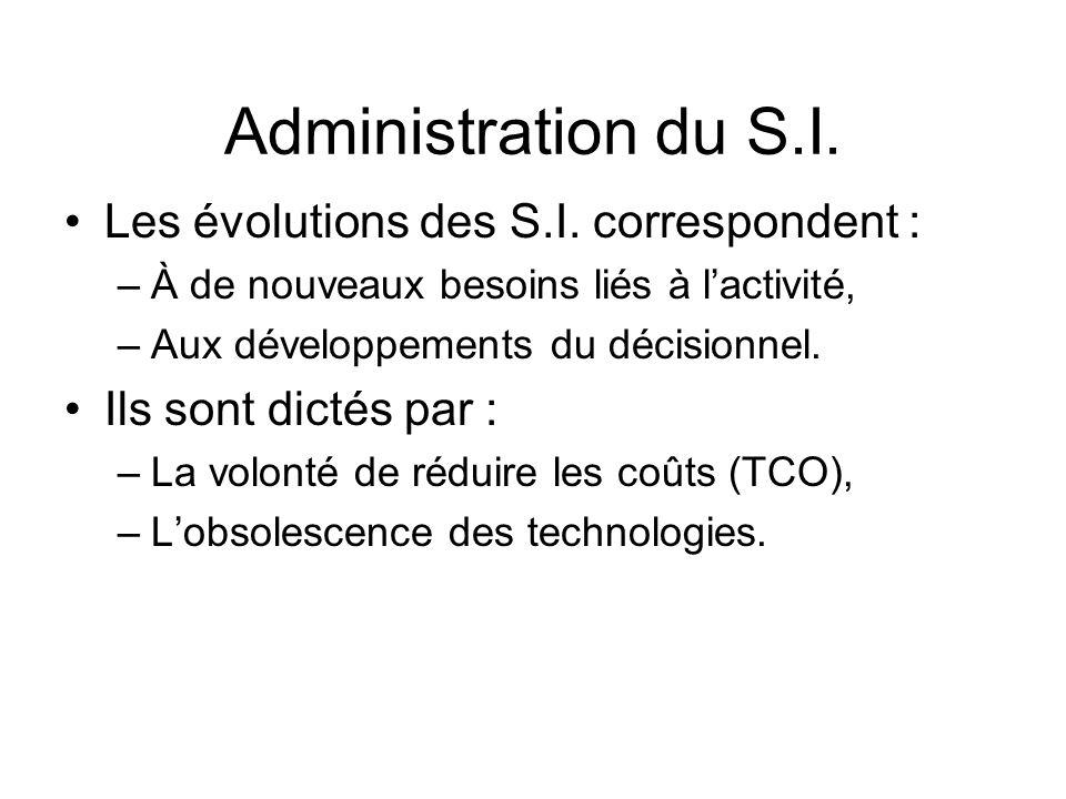 Administration du S.I. Les évolutions des S.I. correspondent :
